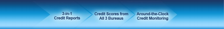 Take control of your credit today